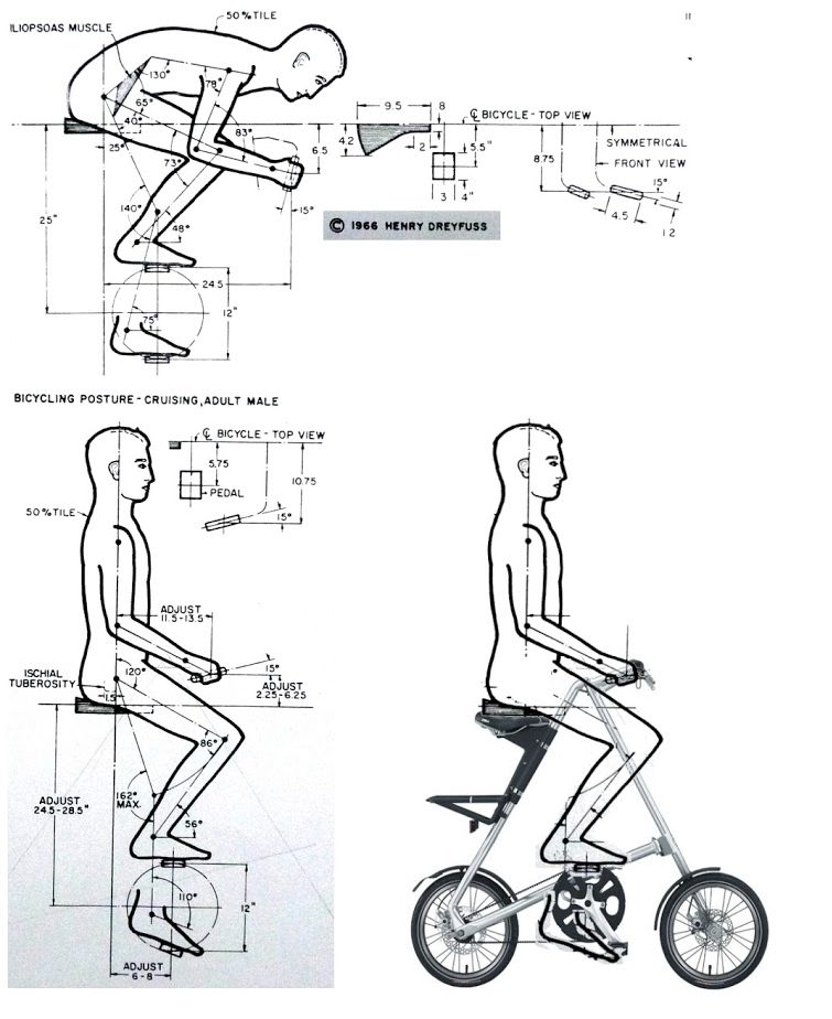 Is STRIDA easy to ride?